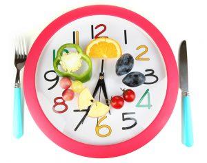 skipping meals metabolism